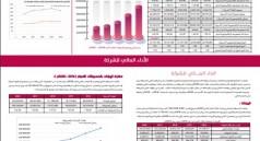 شركة يمن موبايل تنشر البيانات المالية  للعا�